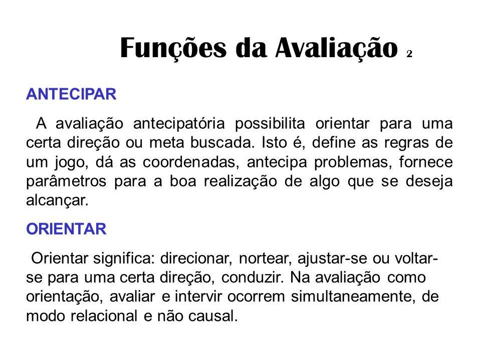Funções da Avaliação 2 ANTECIPAR