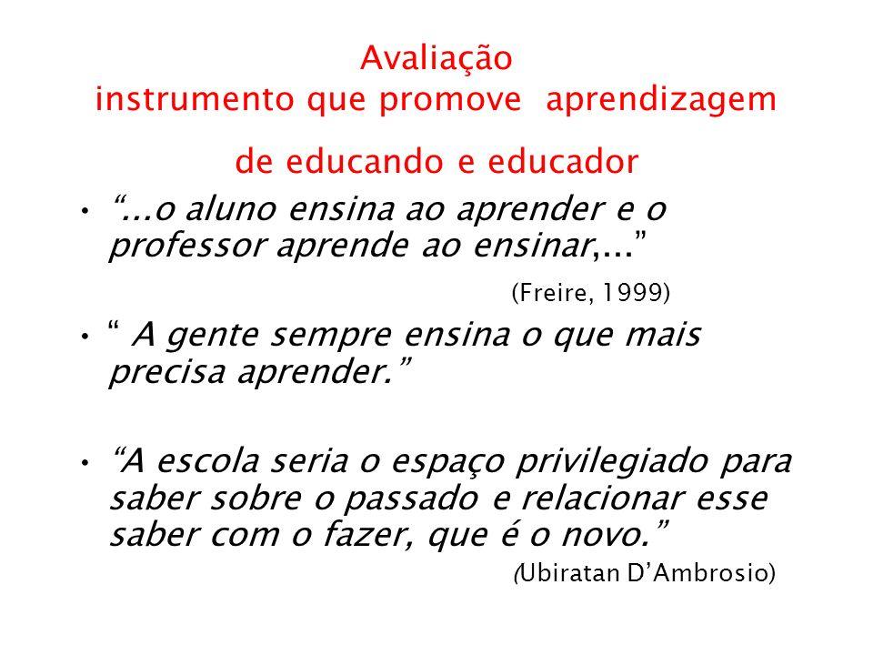 Avaliação instrumento que promove aprendizagem de educando e educador