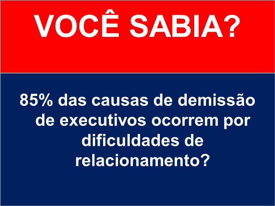 VOCÊ SABIA 85% das causas de demissão de executivos ocorrem por dificuldades de relacionamento
