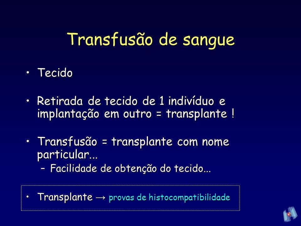 Transfusão de sangue Tecido