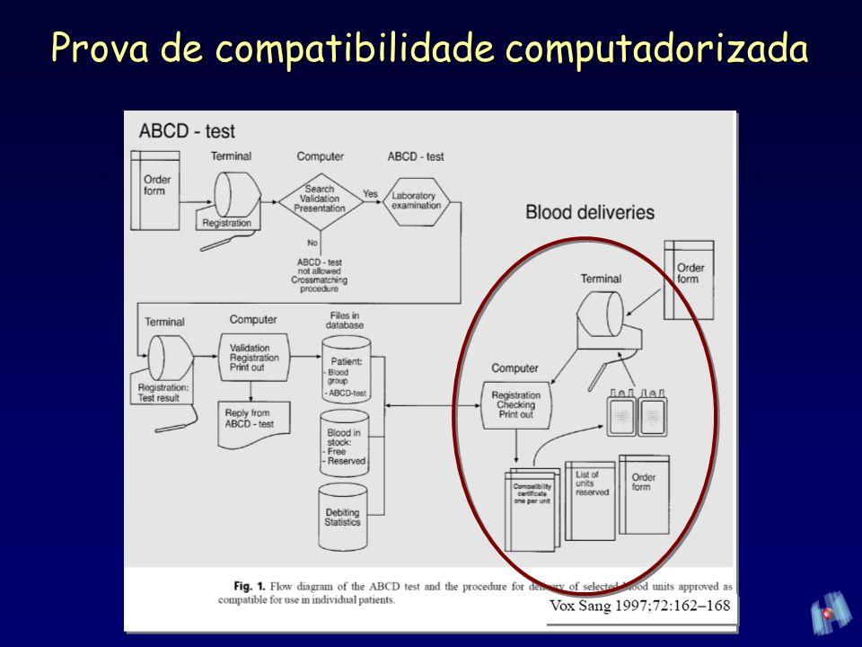 Prova de compatibilidade computadorizada