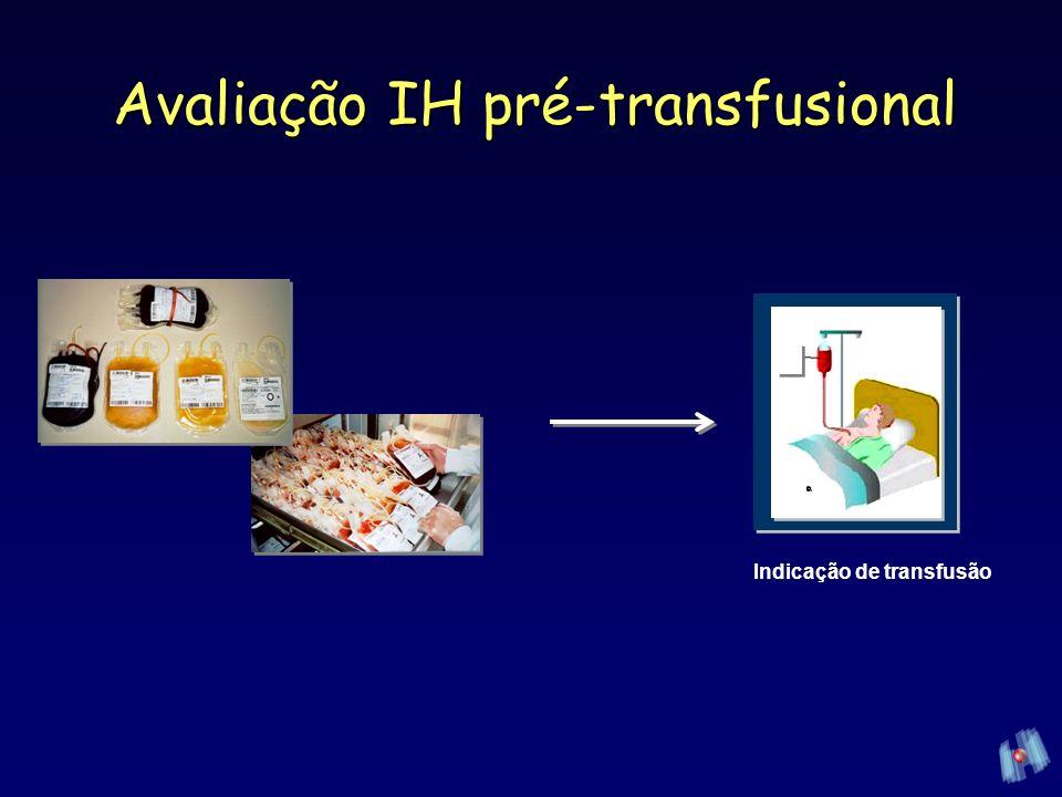 Indicação de transfusão