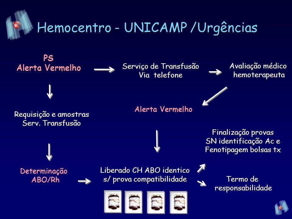 Hemocentro - UNICAMP /Urgências