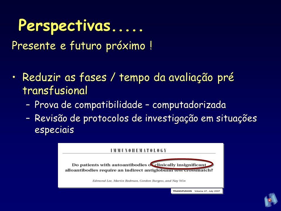 Perspectivas..... Presente e futuro próximo !