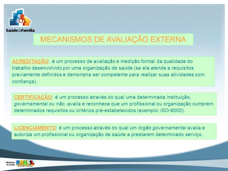 MECANISMOS DE AVALIAÇÃO EXTERNA