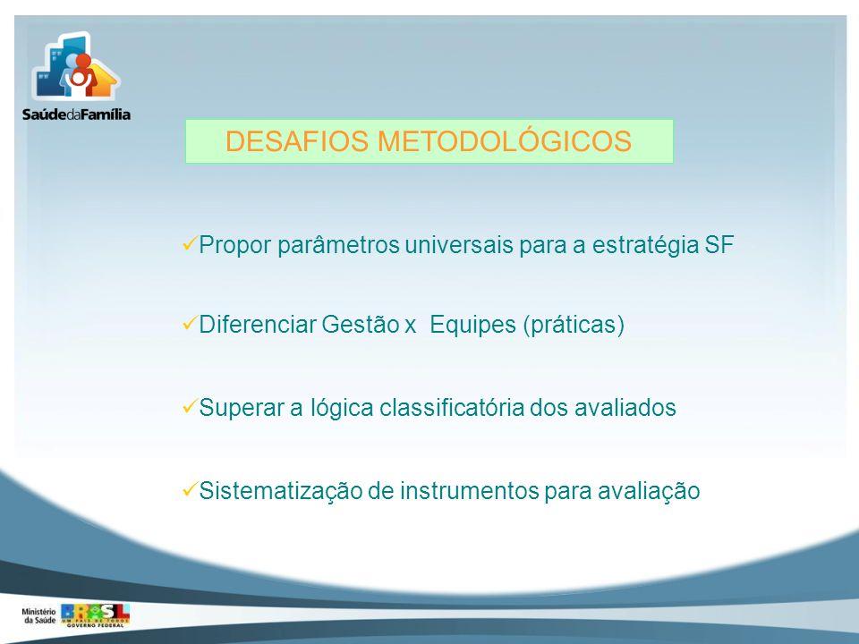 DESAFIOS METODOLÓGICOS