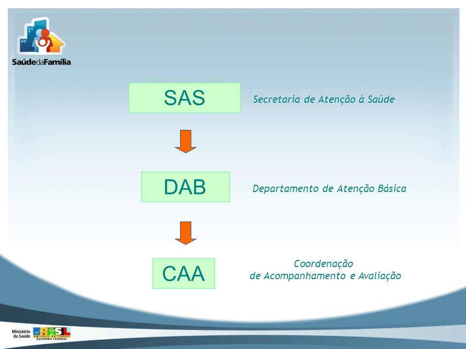 SAS DAB CAA Secretaria de Atenção à Saúde