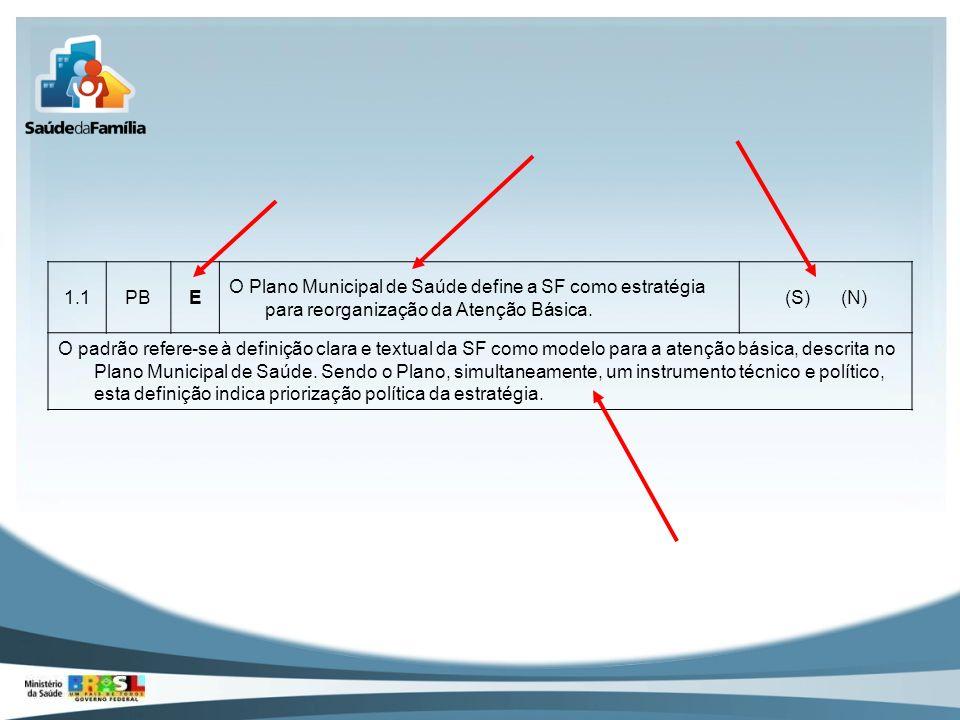 1.1 PB. E. O Plano Municipal de Saúde define a SF como estratégia para reorganização da Atenção Básica.