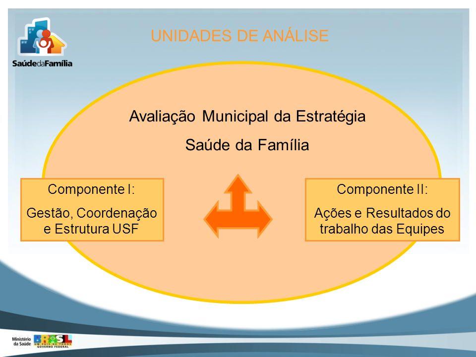 Avaliação Municipal da Estratégia Saúde da Família