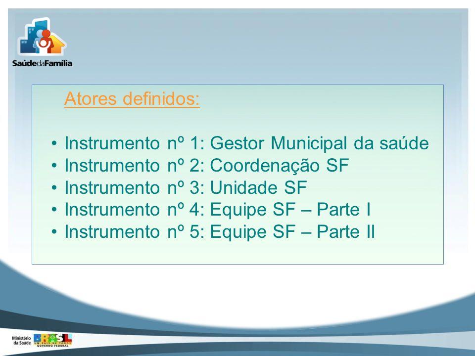 Atores definidos: Instrumento nº 1: Gestor Municipal da saúde. Instrumento nº 2: Coordenação SF. Instrumento nº 3: Unidade SF.