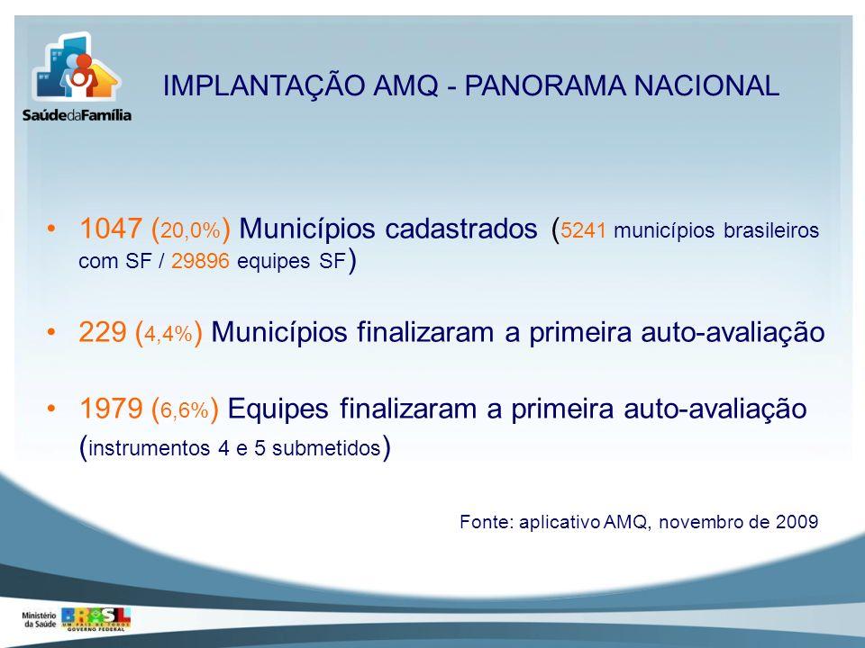 IMPLANTAÇÃO AMQ - PANORAMA NACIONAL