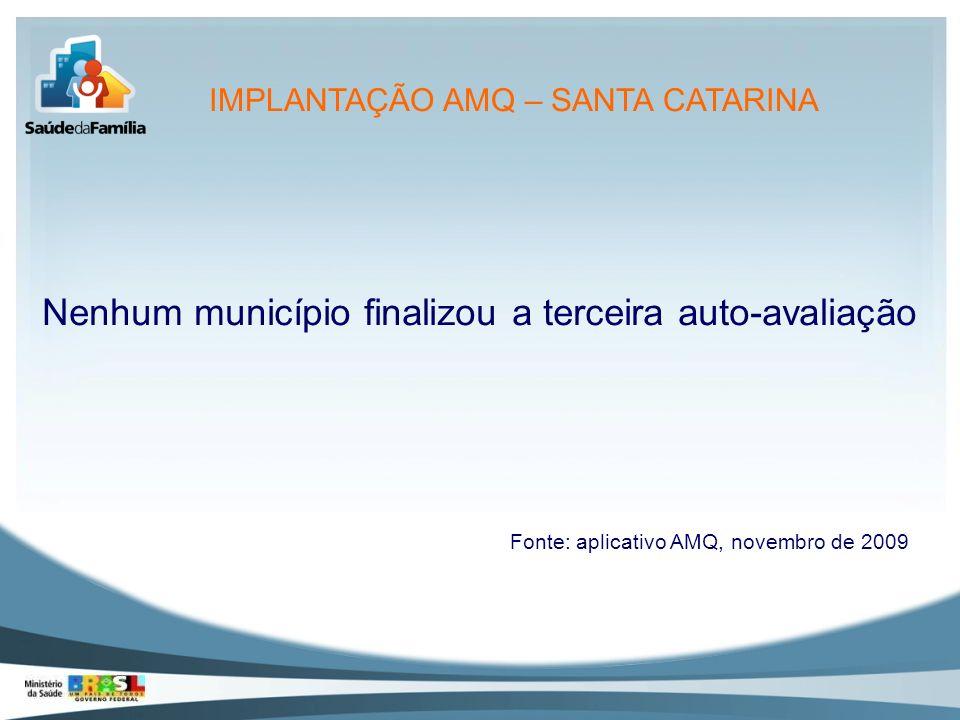 Nenhum município finalizou a terceira auto-avaliação