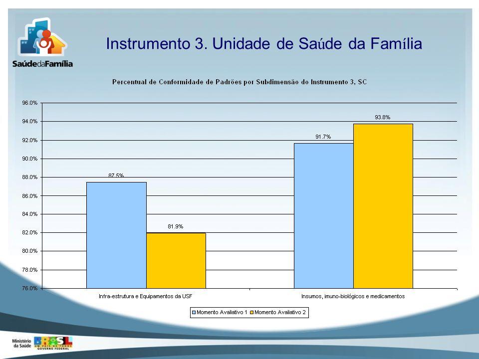 Instrumento 3. Unidade de Saúde da Família