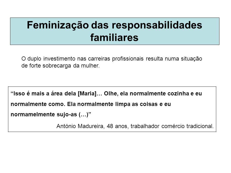 Feminização das responsabilidades familiares