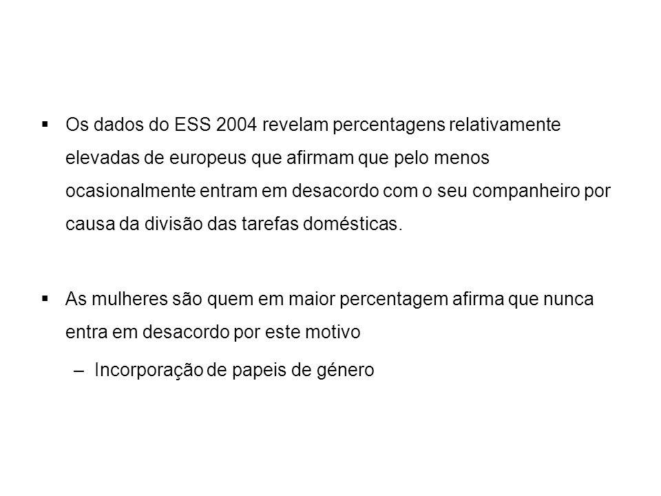 Os dados do ESS 2004 revelam percentagens relativamente elevadas de europeus que afirmam que pelo menos ocasionalmente entram em desacordo com o seu companheiro por causa da divisão das tarefas domésticas.