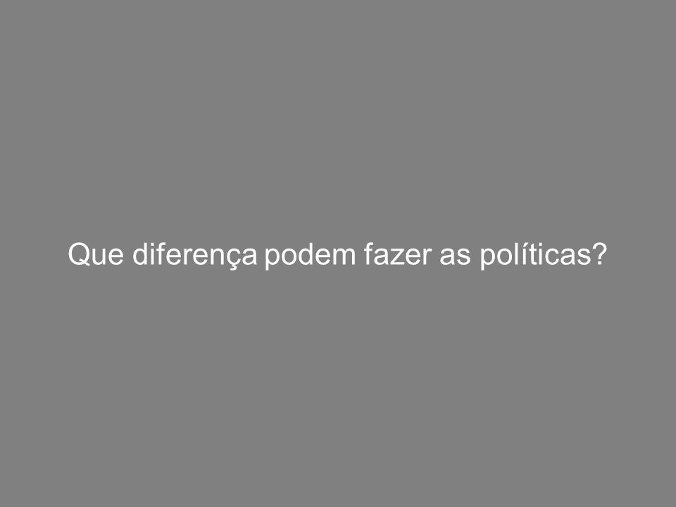 Que diferença podem fazer as políticas