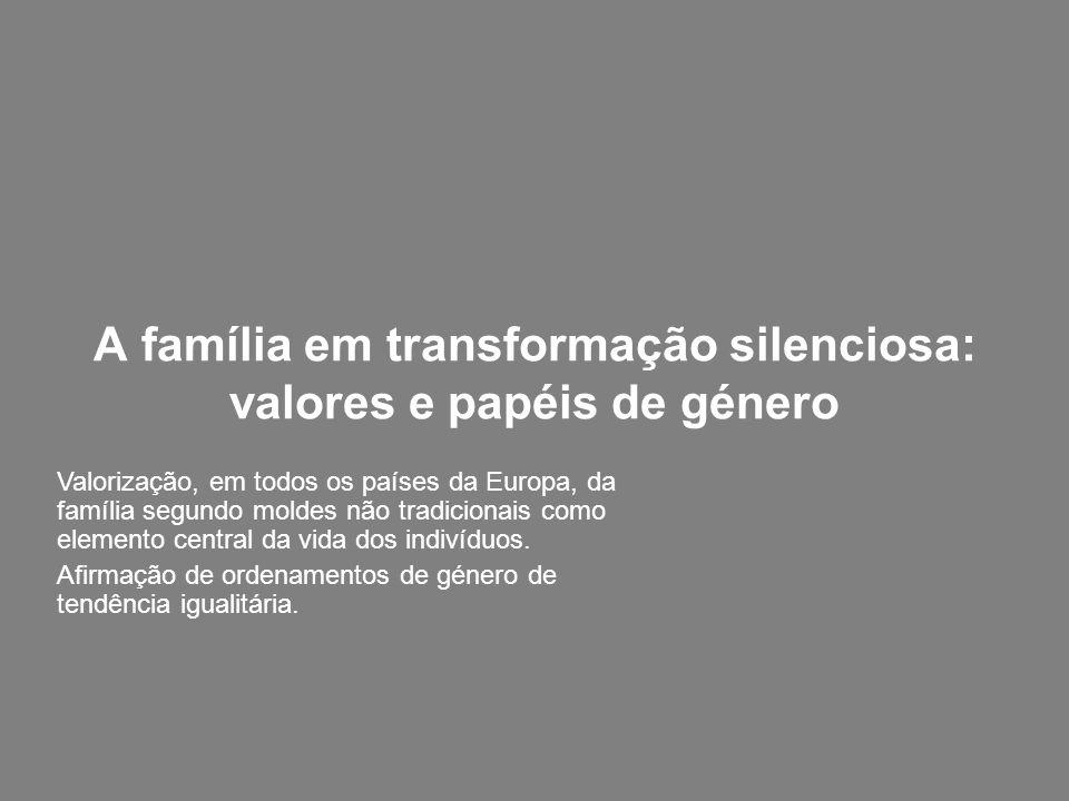 A família em transformação silenciosa: valores e papéis de género