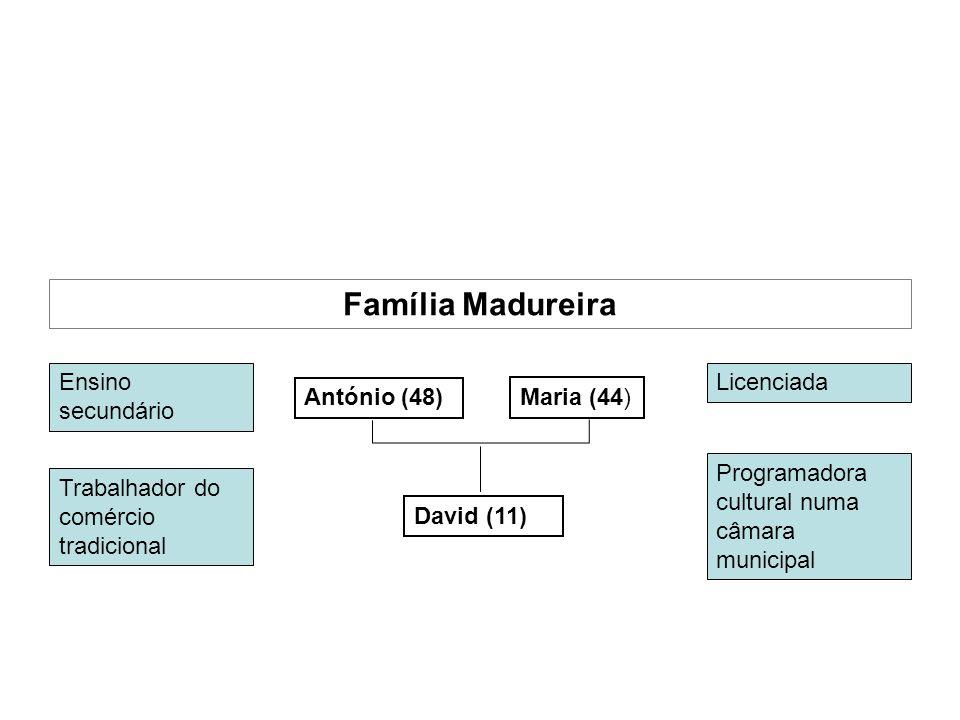 Família Madureira Ensino secundário Licenciada