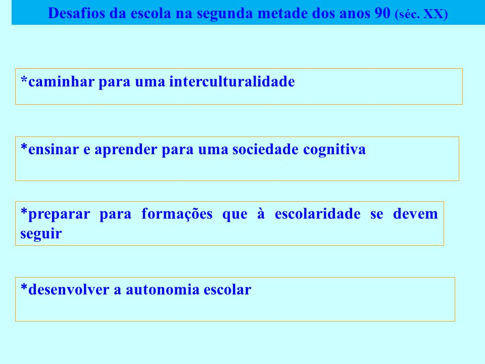 Desafios da escola na segunda metade dos anos 90 (séc. XX)