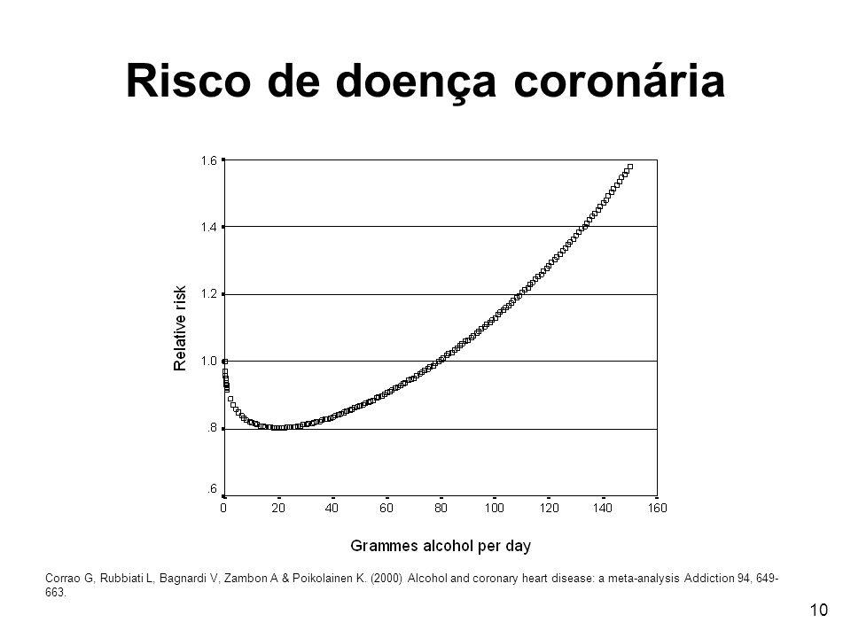Risco de doença coronária
