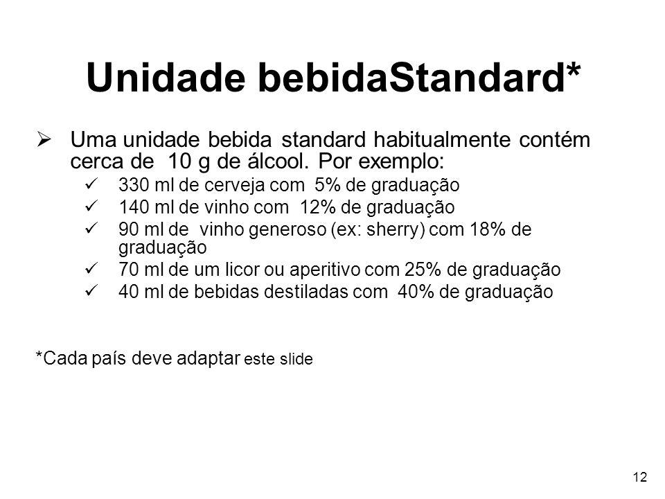 Unidade bebidaStandard*