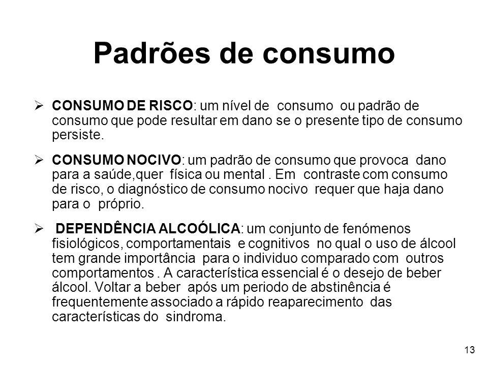Padrões de consumo CONSUMO DE RISCO: um nível de consumo ou padrão de consumo que pode resultar em dano se o presente tipo de consumo persiste.