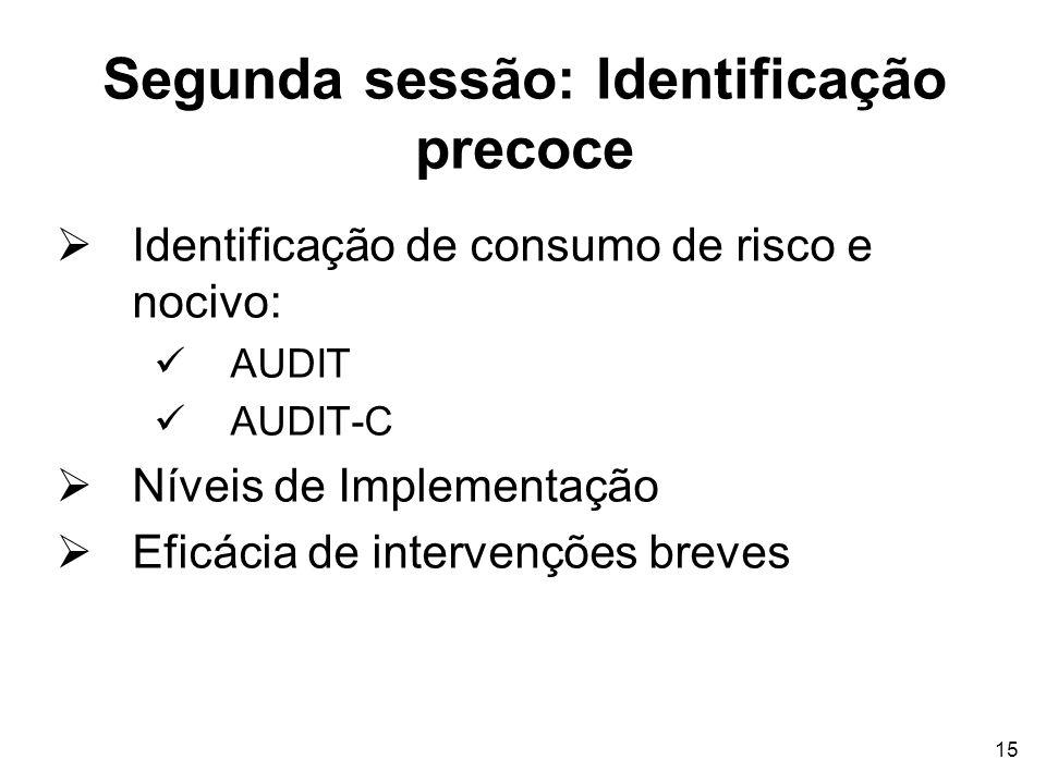 Segunda sessão: Identificação precoce