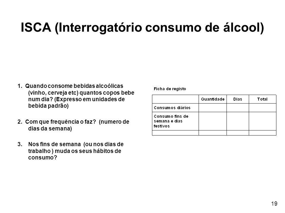 ISCA (Interrogatório consumo de álcool)