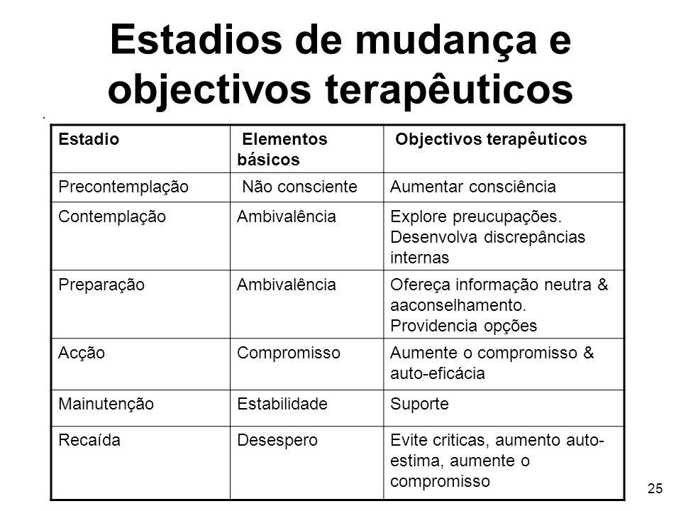 Estadios de mudança e objectivos terapêuticos