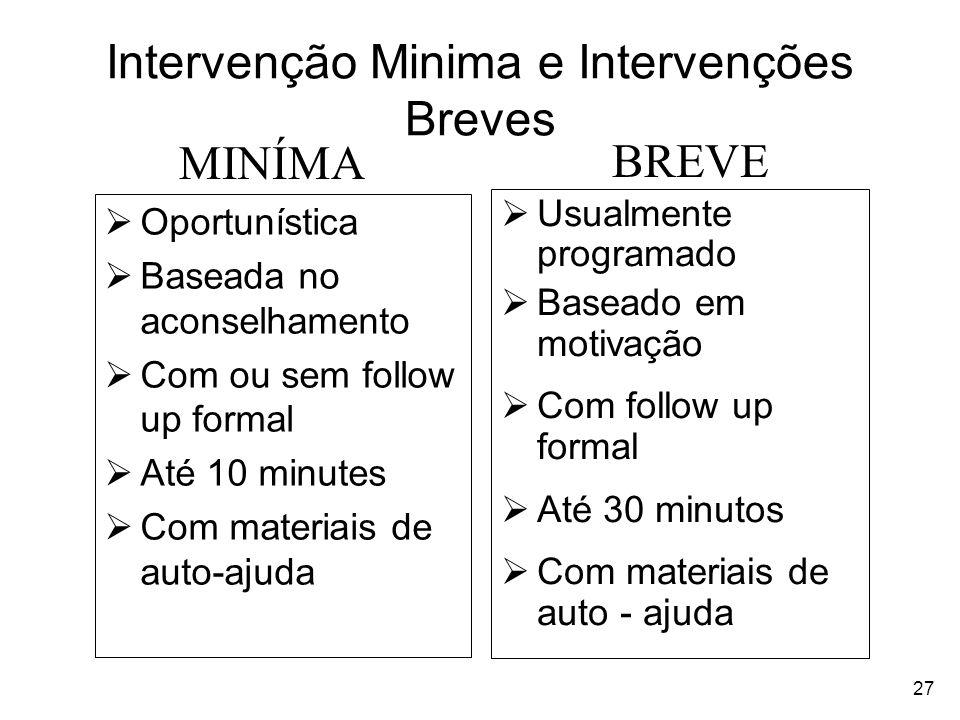 Intervenção Minima e Intervenções Breves