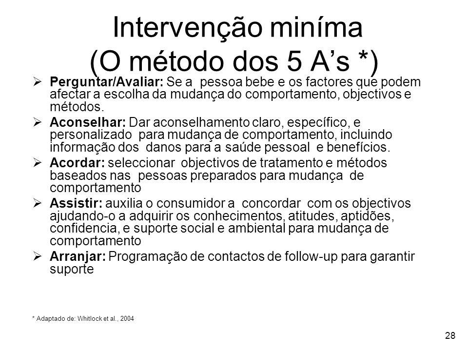 Intervenção miníma (O método dos 5 A's *)