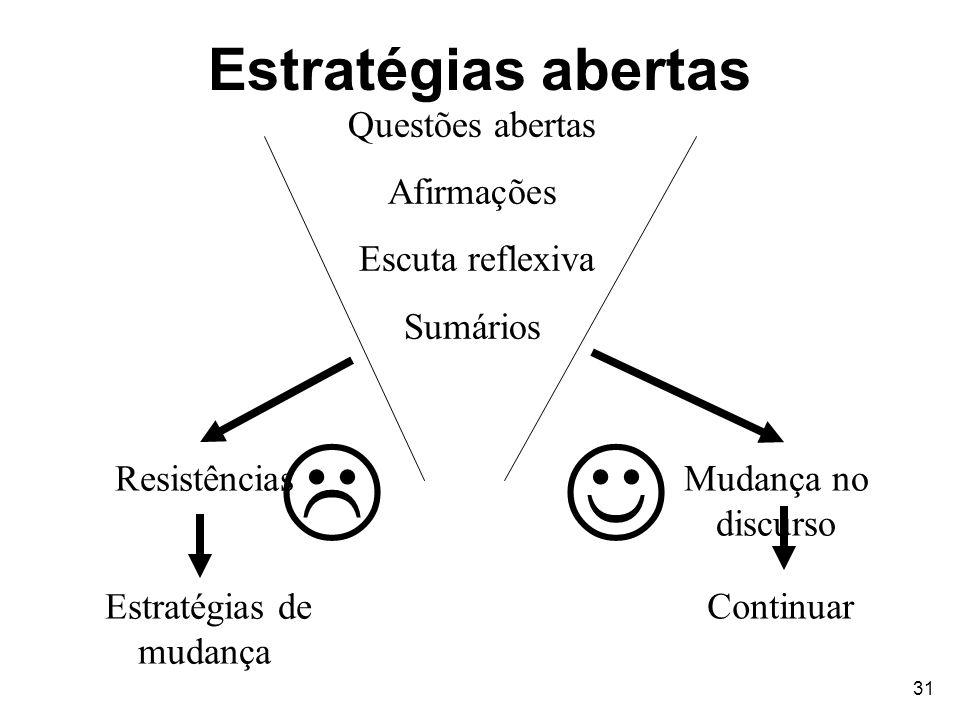 Estratégias de mudança
