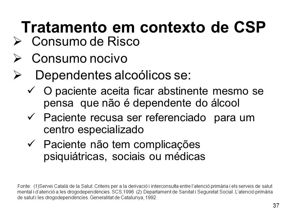 Tratamento em contexto de CSP