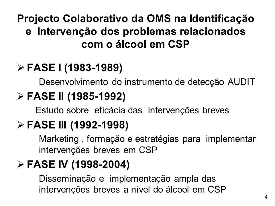 Projecto Colaborativo da OMS na Identificação e Intervenção dos problemas relacionados com o álcool em CSP