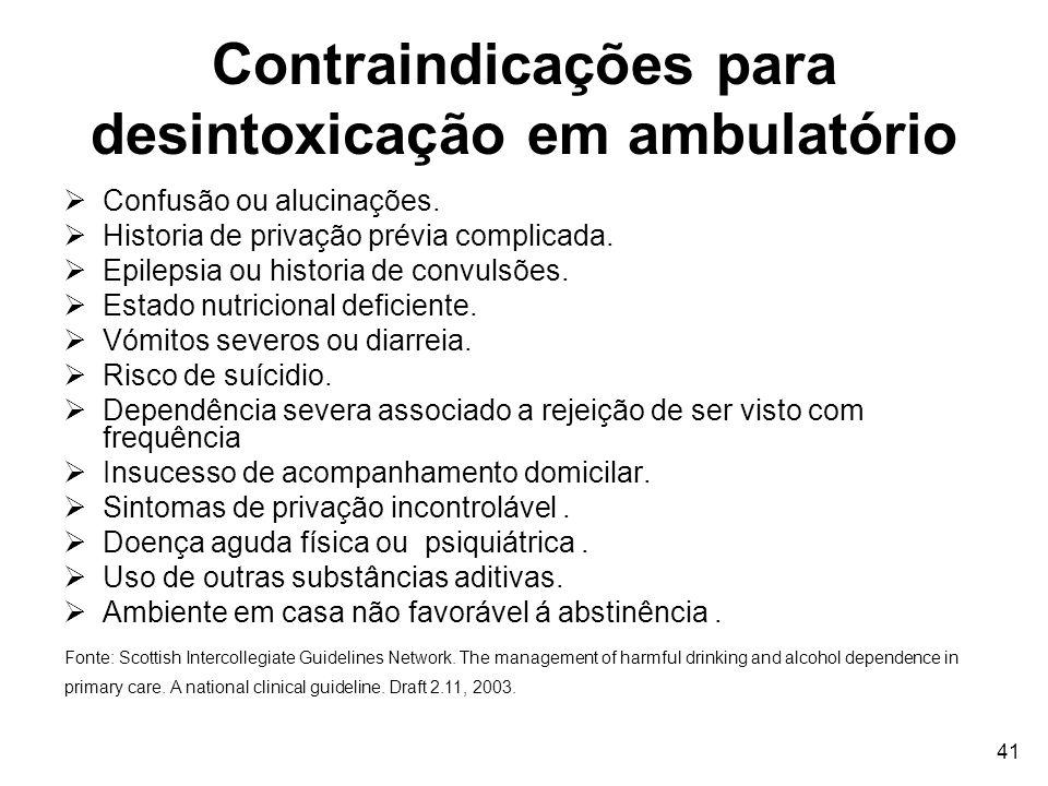 Contraindicações para desintoxicação em ambulatório