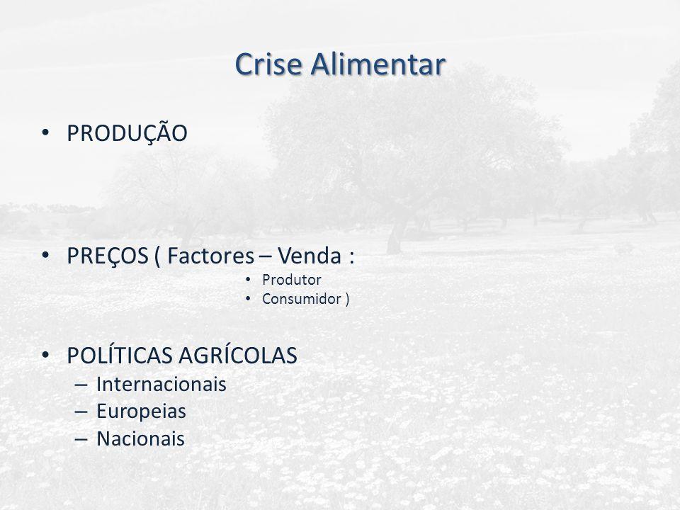 Crise Alimentar PRODUÇÃO PREÇOS ( Factores – Venda :