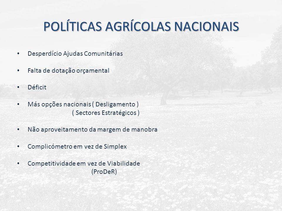 POLÍTICAS AGRÍCOLAS NACIONAIS
