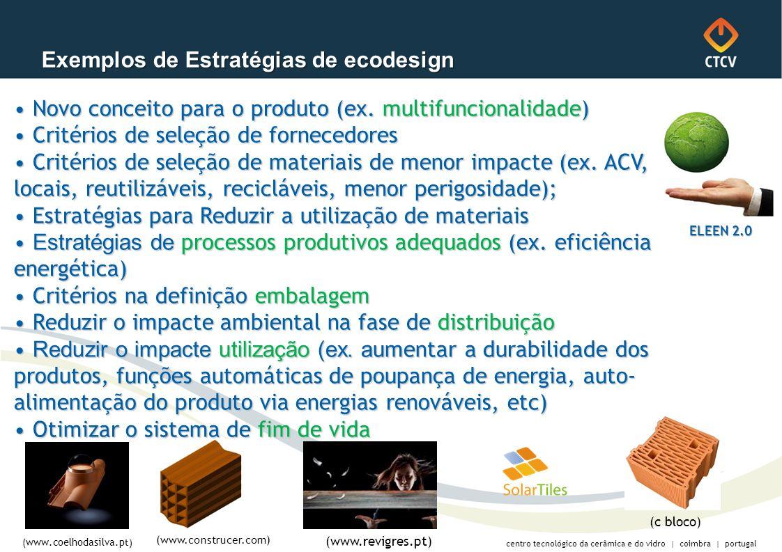 Exemplos de Estratégias de ecodesign