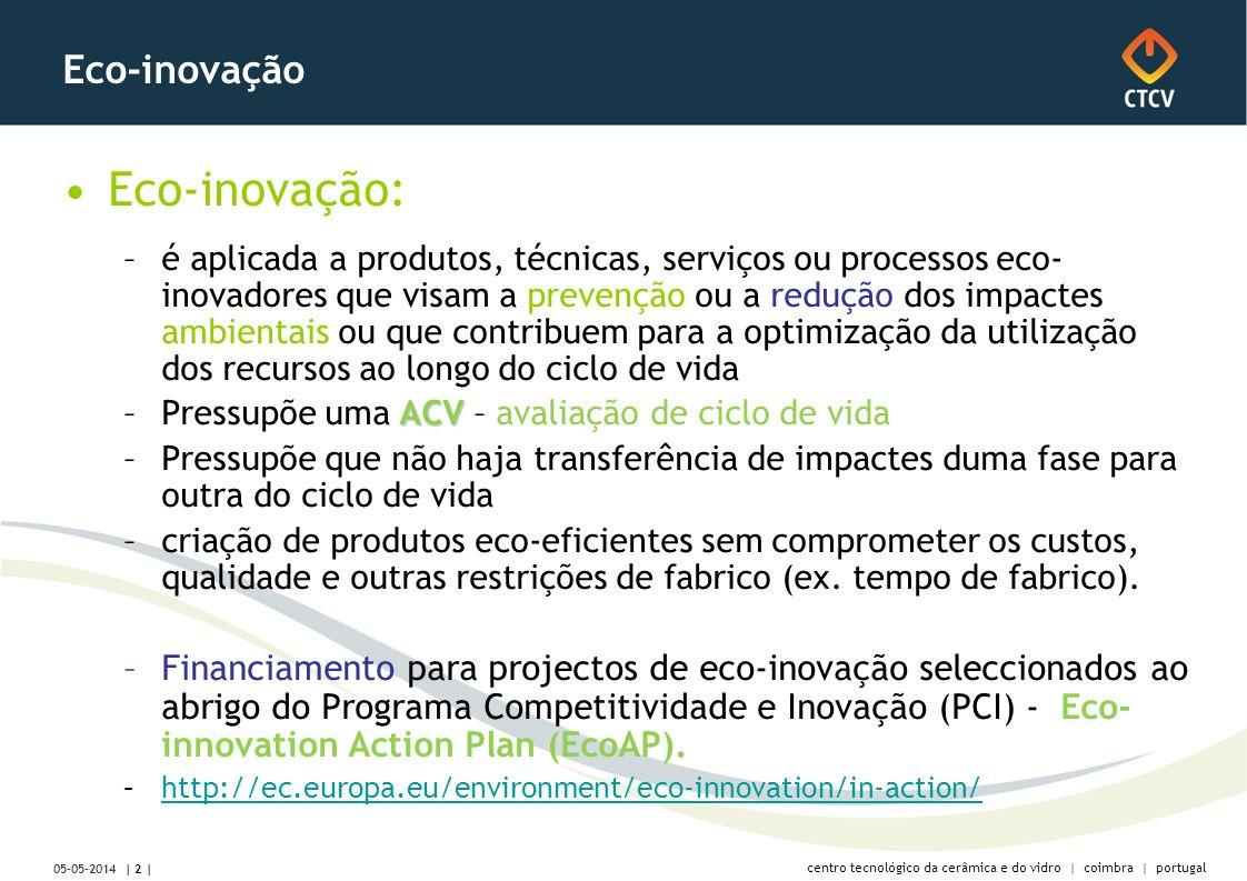 Eco-inovação: Eco-inovação