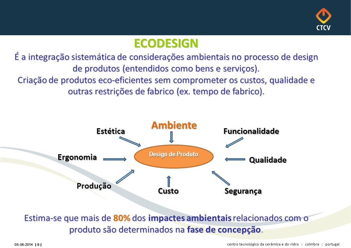 30-03-2017 ECODESIGN. É a integração sistemática de considerações ambientais no processo de design de produtos (entendidos como bens e serviços).