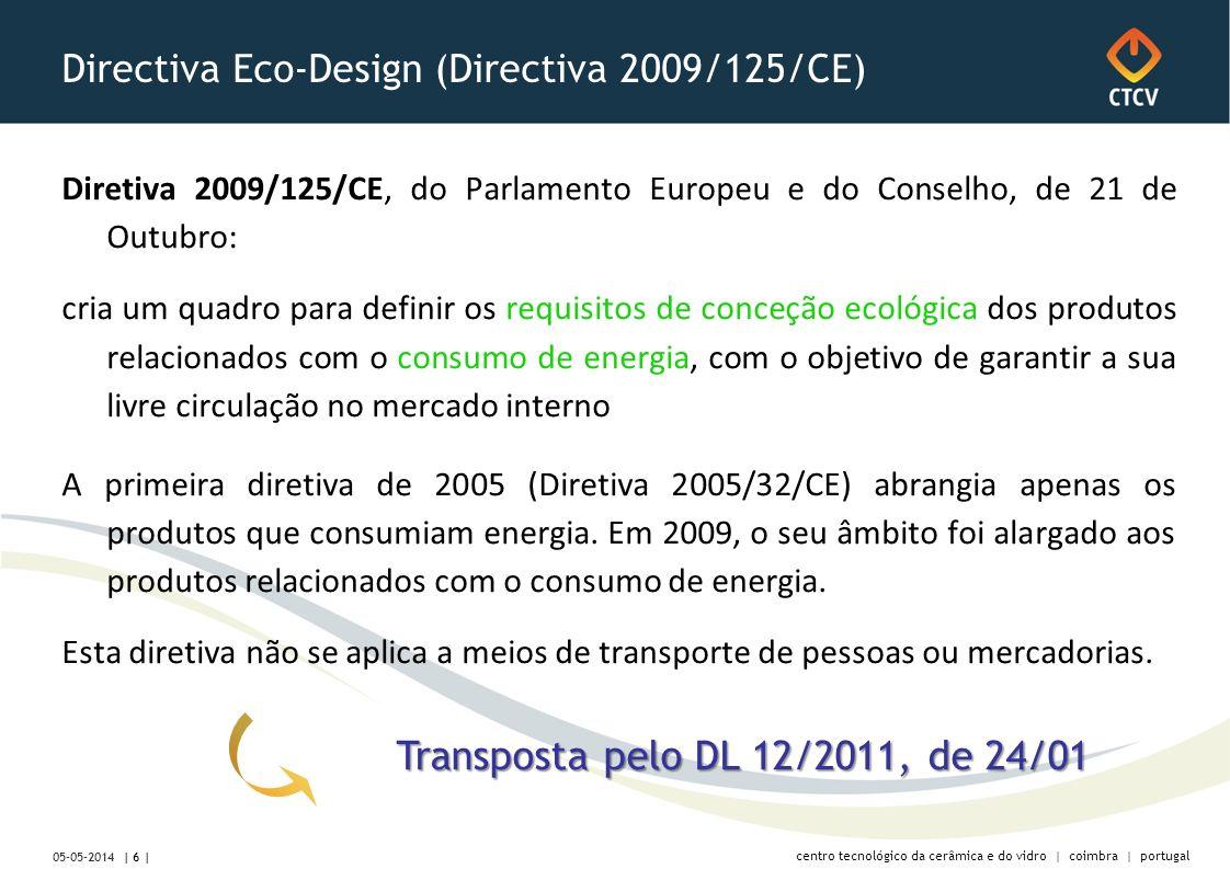 Directiva Eco-Design (Directiva 2009/125/CE)