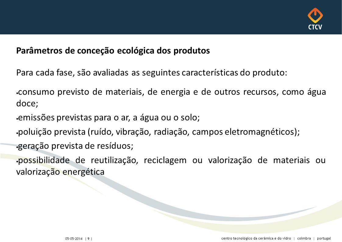 Parâmetros de conceção ecológica dos produtos