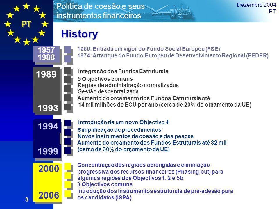 History Integração dos Fundos Estruturais 1989 1993