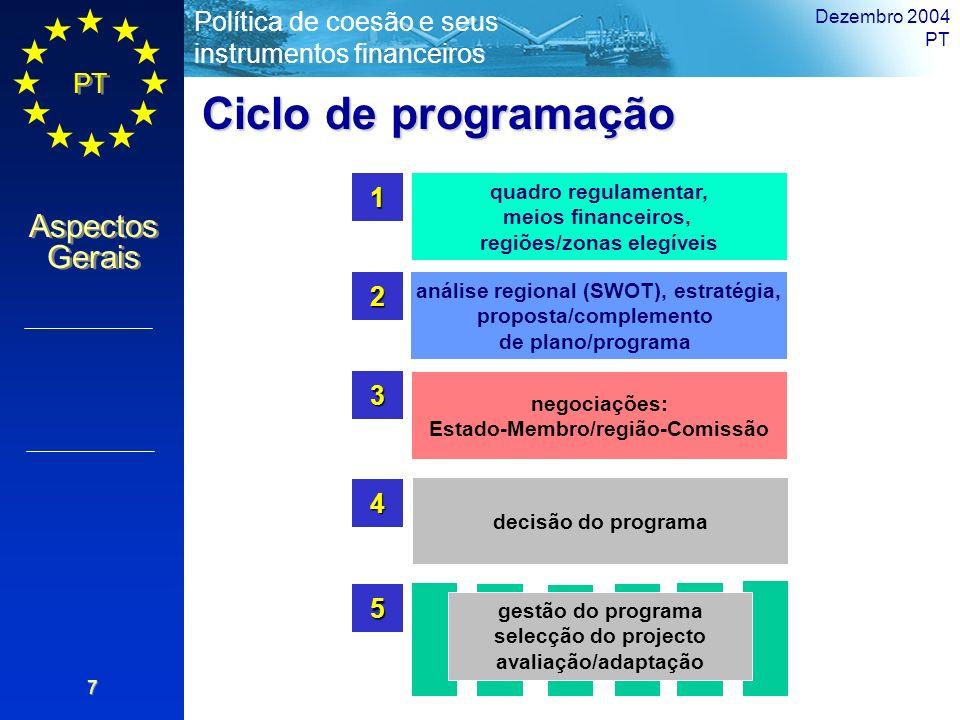 Ciclo de programação 1 2 3 4 5 quadro regulamentar, meios financeiros,