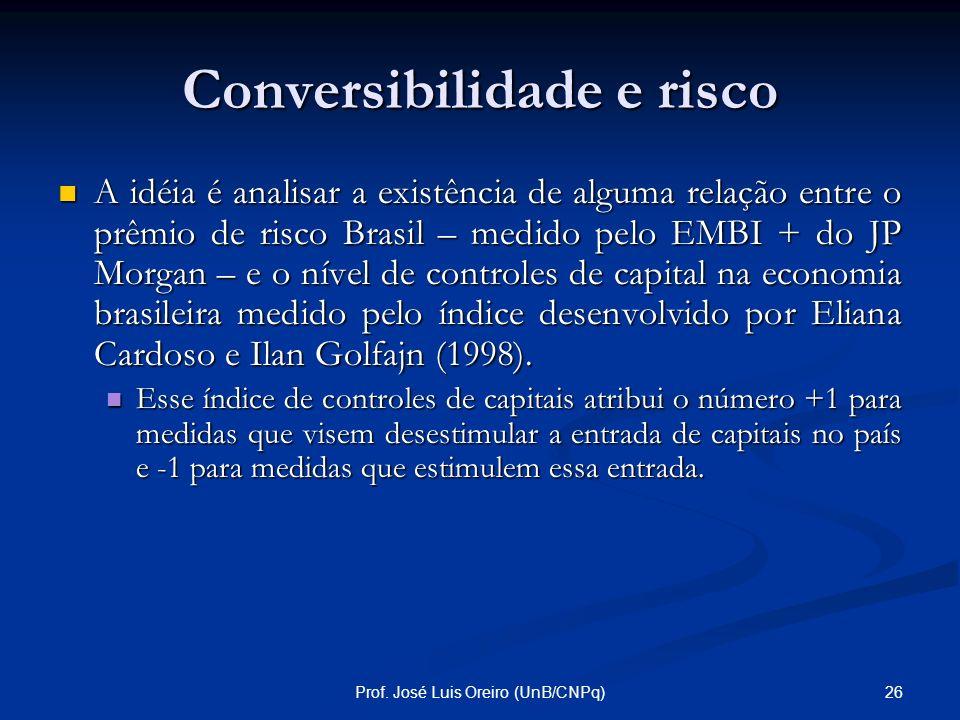 Conversibilidade e risco