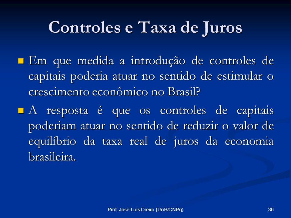 Controles e Taxa de Juros