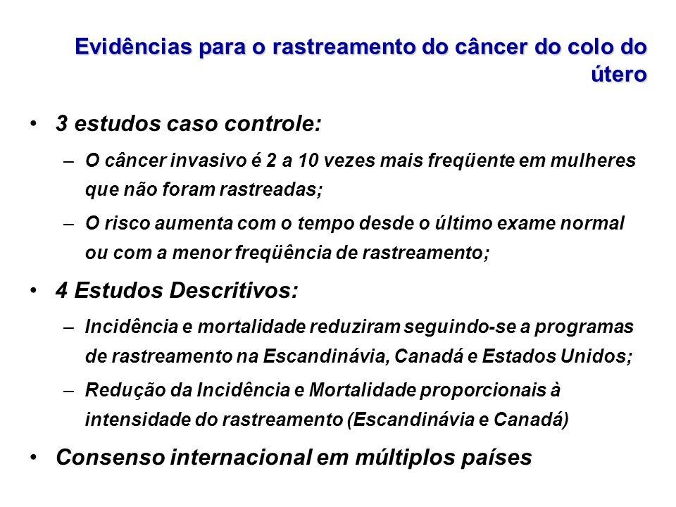 Evidências para o rastreamento do câncer do colo do útero