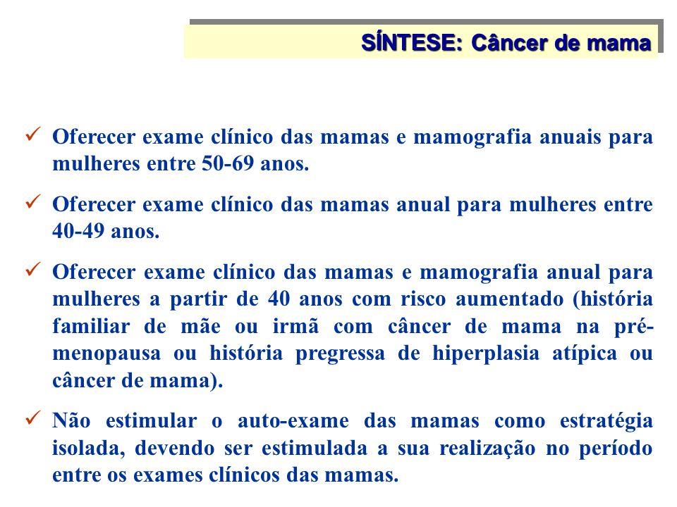 SÍNTESE: Câncer de mama