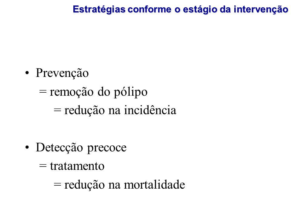 = redução na incidência Detecção precoce = tratamento