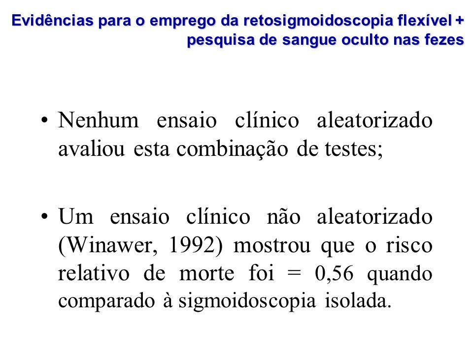 Nenhum ensaio clínico aleatorizado avaliou esta combinação de testes;